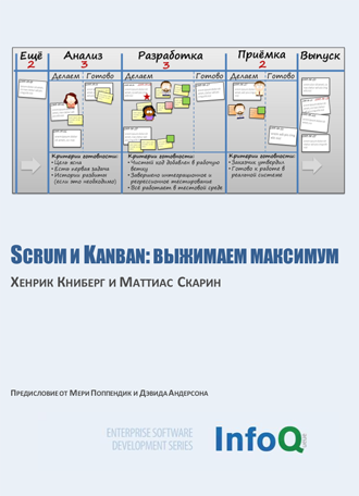 Scrum  Kanban:  !